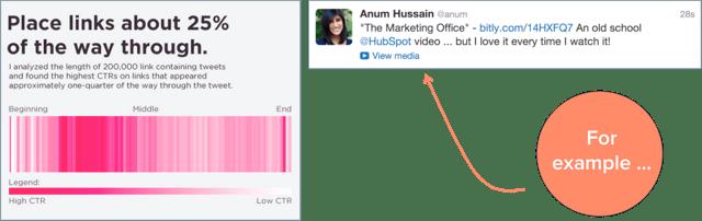 place-tweet-links-in-middle-of-tweet-anum-hussain-presentations