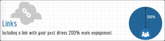 share-links-on-linkedin-for-more-engagement-anum-hussain-presentations