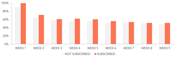 sidekick-product-user-retention-content-anum-hussain.png